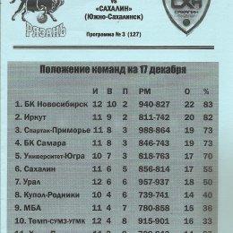 "БК ""Рязань"" - ""Сахалин"""